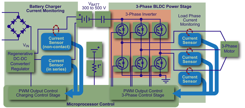Hall effect current sensing in hevs and evs for Motor current sensing circuit