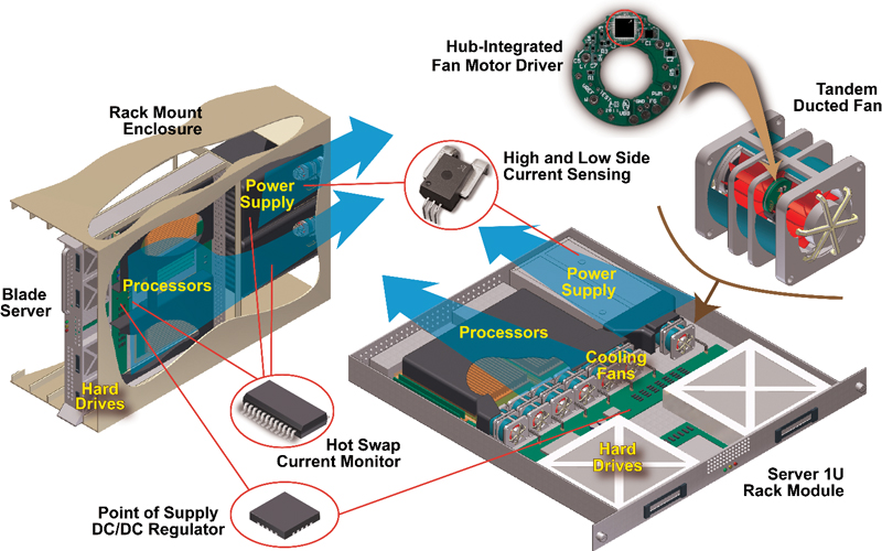 Improve server efficiency with advanced control electronics
