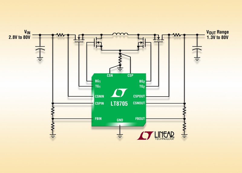 Linear Technology controller enables conversion at up to 98% efficiency at 250W