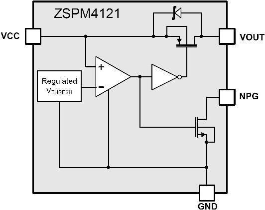 ZMDI introduces ZSPM4121 battery-management load switch