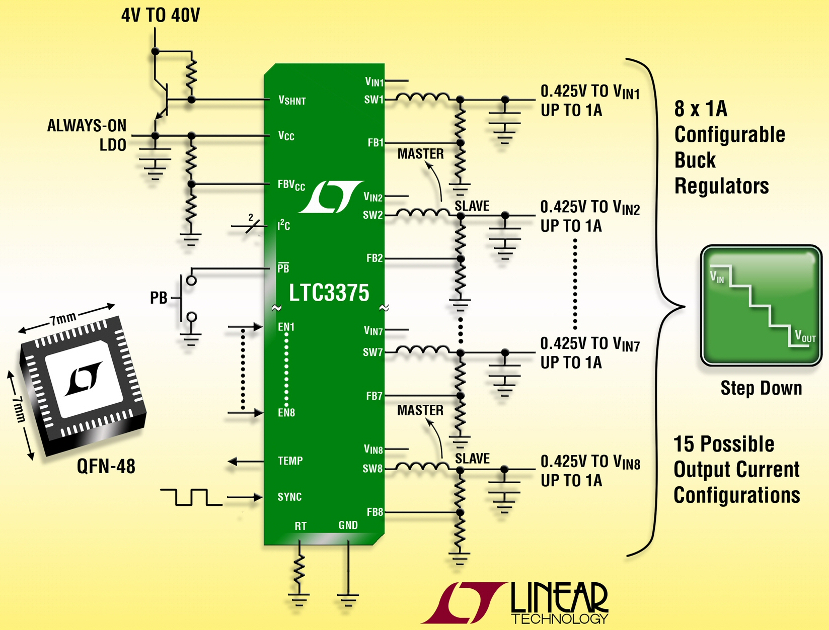 Octal configurable 1-A buck DC-DCs for multi-rail systems
