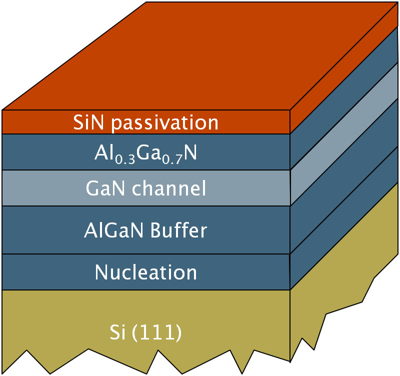 New power electronics based on GaN MISHEMPTs