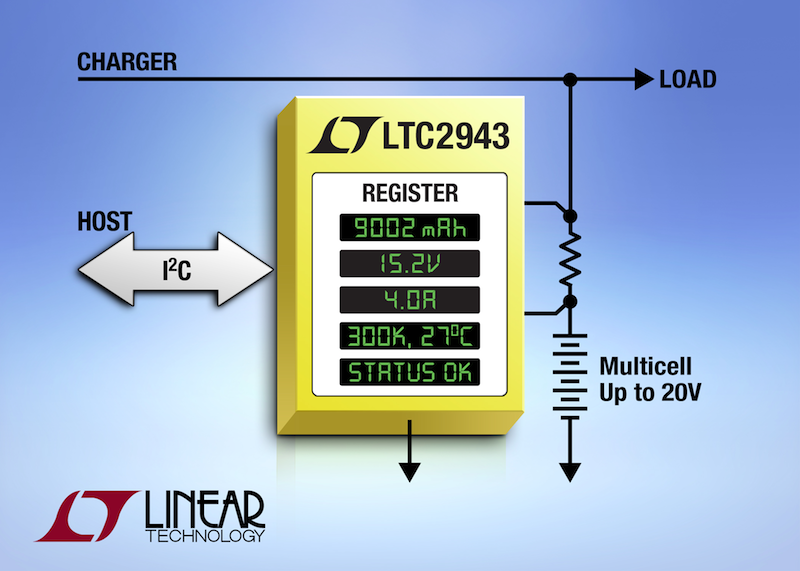 Battery gas gauge from Linear operates to 20V