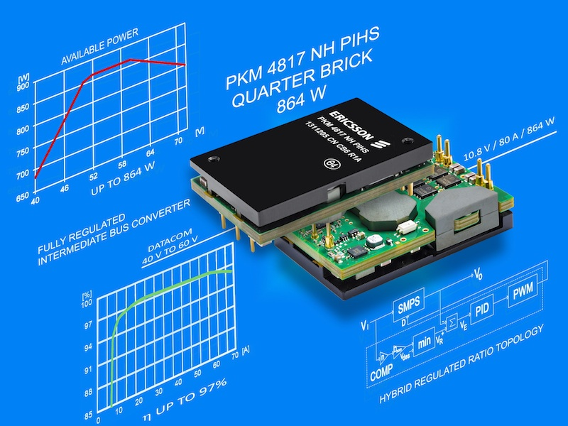 Ericsson's 864W quarter-brick converter addresses high-power datacom demands