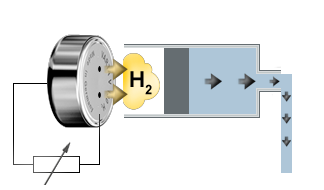 VARTA Microbattery releases hydrogen-gas-generating button cells