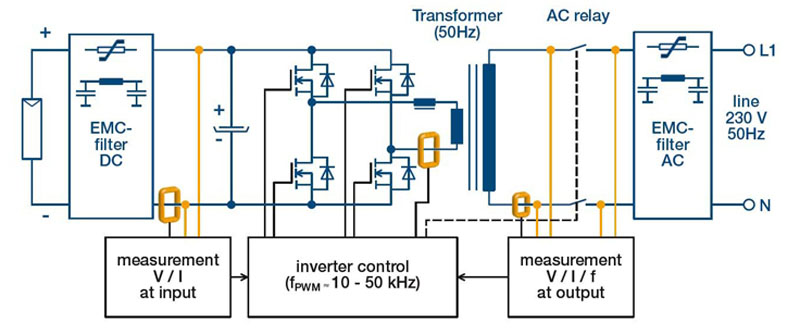 how to detect a dc open circuit