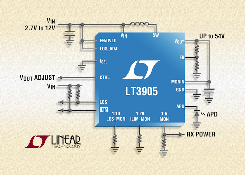 Linear's boost DC/DC converter includes avalanche photodiode current monitor