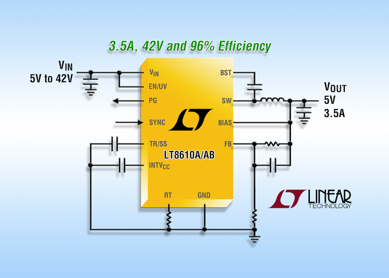 Linear's  96%-efficient synchronous buck converter needs only 2.5ÂμA of quiescent current