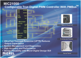 Micrel Introduces full-featured, high-performance digital PWM controller for high-current, non-isolated DC/DC supplies