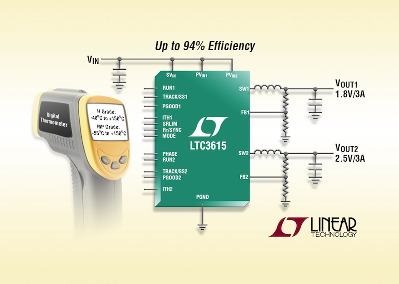 Dual synchronous step-down regulators with DDR memory now in hi-rel H Grade & military MP Grade to +150°C