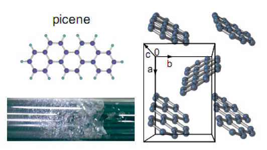 Synthesis of superconducting solid picene studied