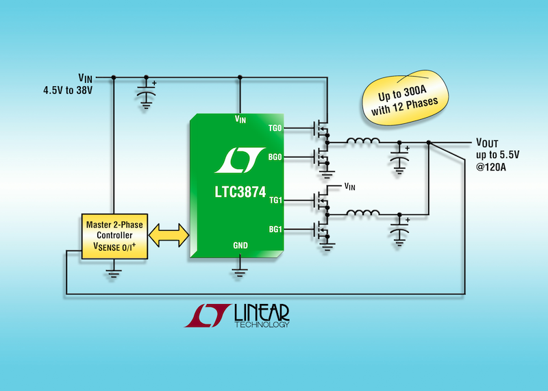 Slave current-mode step-down phase extender for up to  300A has sub-milliohm DCR sensing