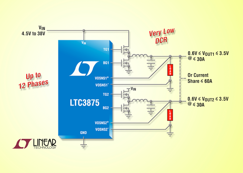 Linear releases sub-milliohm DCR-sensing multiphase current-mode synchronous step-down DC/DC controller