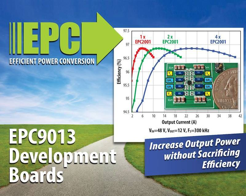 EPC's high-current development board features multiple half-bridges in parallel