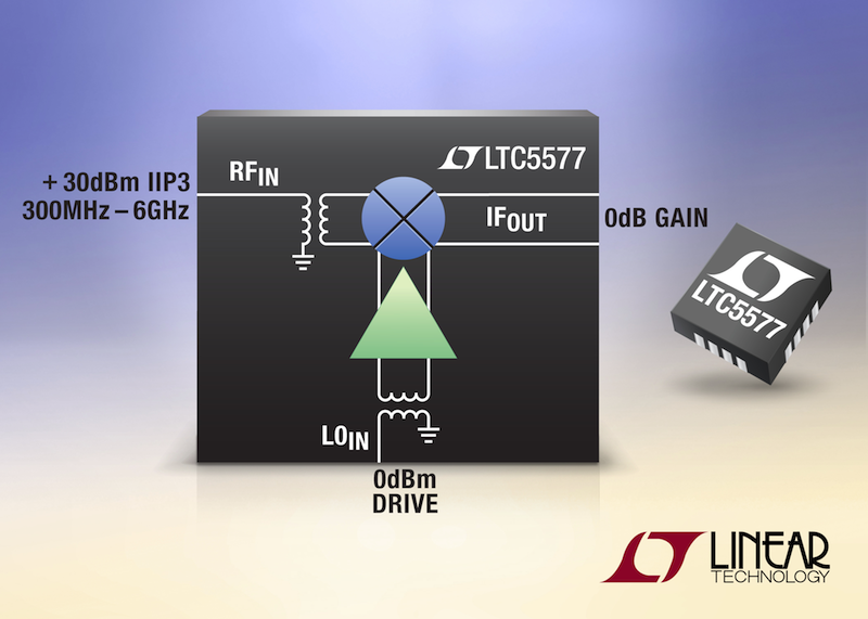 Linear's wideband active mixer tops +30dBm IIP3 with 0dB conversion gain