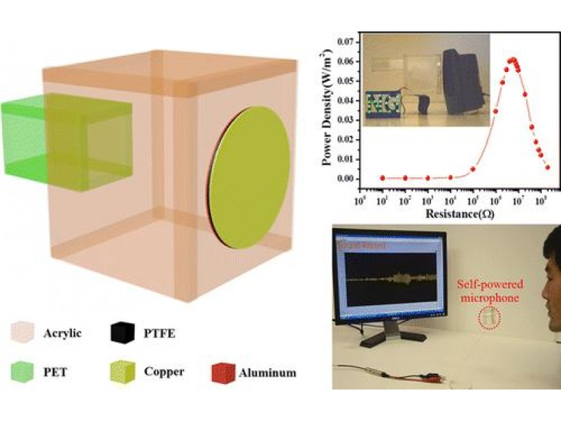 Nanogenerator empowers acoustic energy harvesting
