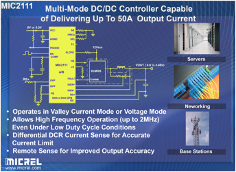Micrel's multi-mode DC/DC controller delivers up to 50A