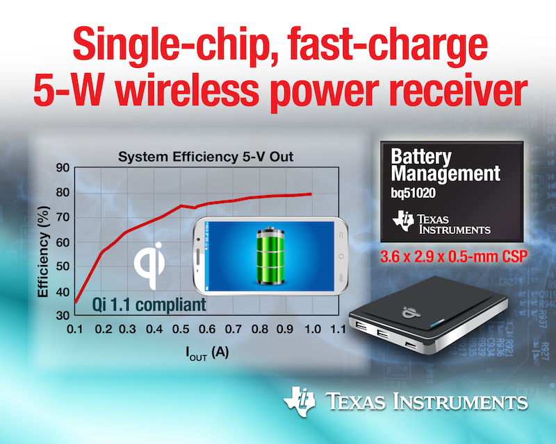 TI's latest fast-charge QI wireless power receivers cut power loss by 50%