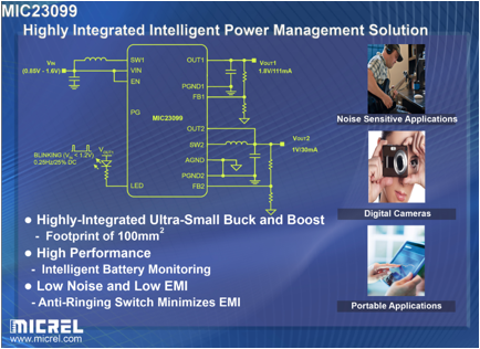 Micrel launches their latest highly-integrated intelligent-power solution