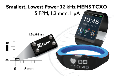 SiTime clocks wearables, IoT apps with 32 kHz MEMS