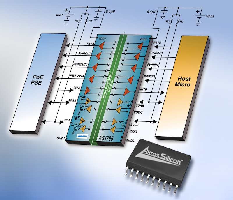 Akros Silicon claims first integrated bidirectional 3.4MHz I2C isolator