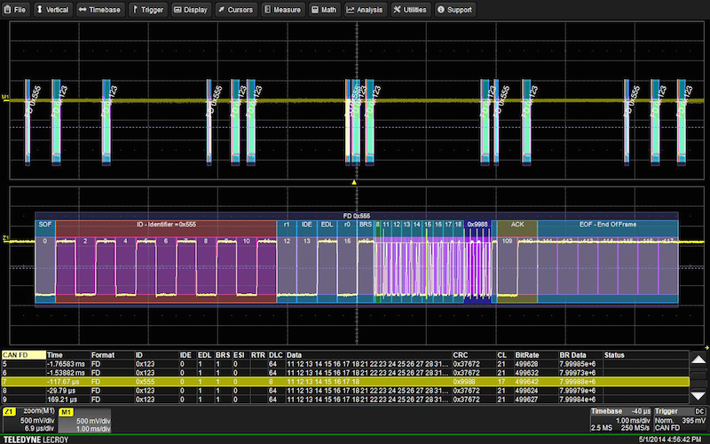 Teledyne LeCroy claims first CAN flexible data rate trigger and decode solution