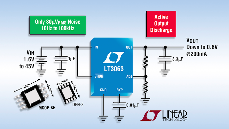 Linear's 45V-in 200mA LDO offers active output discharge
