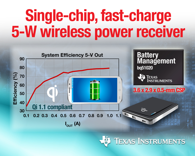 TI's fast-charge Qi wireless power receivers cut loss by 50%