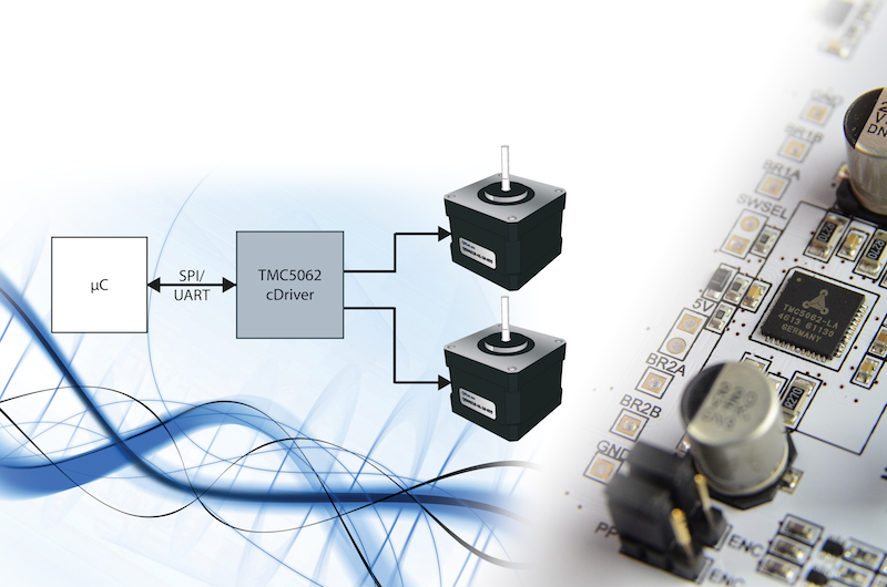 TRINAMIC stepper-motor IC enables wider operating margins