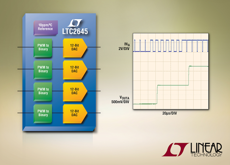 Convert PWM to 12-Bit accurate voltage outputs without software, ripple, or delay