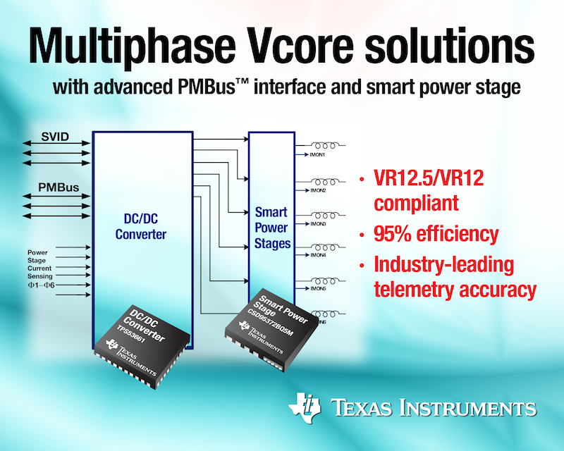 TI's multiphase Vcore solution offers advanced PMBus interface and smart power stage