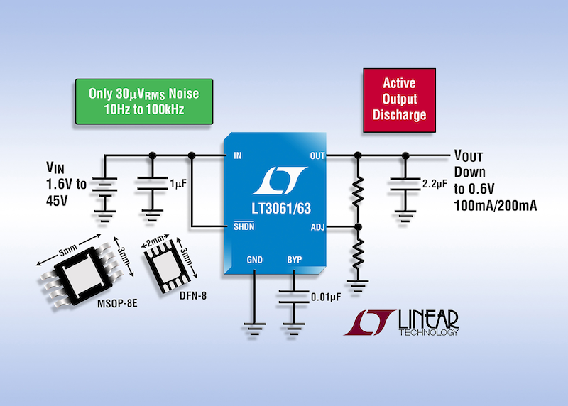 Linear's 45V-in 100mA LDO offers active output discharge