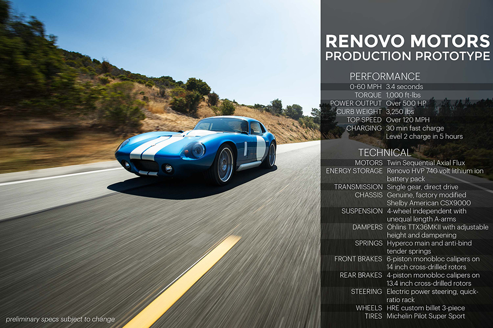 Renovo's e-supercar highlights Pebble Beach Concours d'Elegance