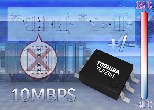 Toshiba photocoupler eliminates bridge circuits, reducing board size, cost and power consumption