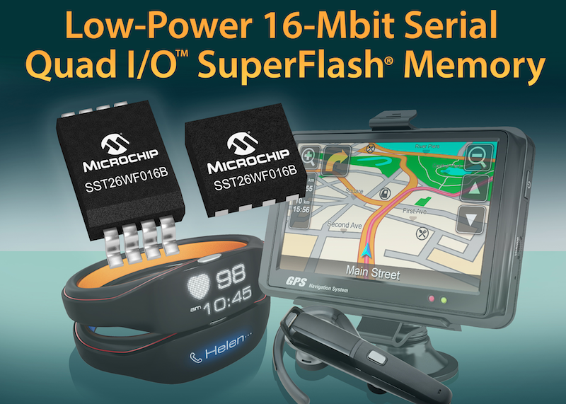 Microchip's latest low-power 16-Mbit serial quad-I/O SuperFlash memory operates from 1.65 to 1.95V