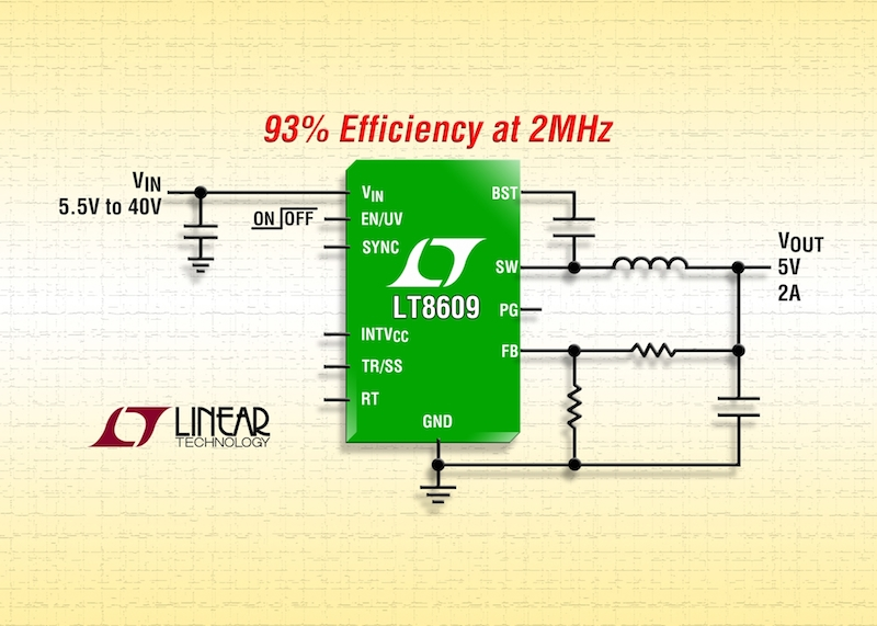 Linear's latest 2A synchronous Step-Down converter touts 93% efficiency at 2MHz, takes from 3.0Vin to 42Vin
