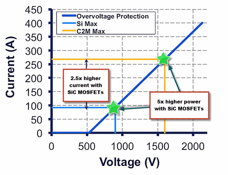 Led230vcircuitdiagram Flicker Frequency Is Effectively 100hz