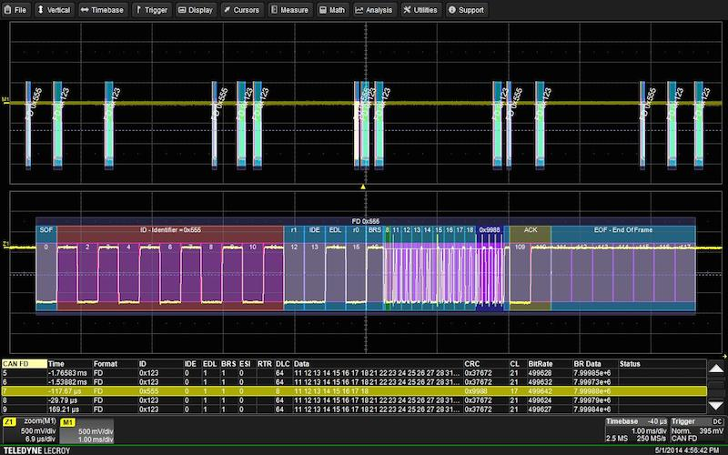 Added measurement and graphing features extend capabilities of Teledyne LeCroy's advanced CAN FD solution