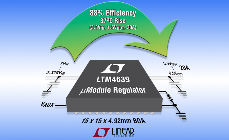 Linear's 20A step-down uModule regulator is optimized for low VIN to low VOUT Conversion