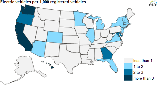 California leads the nation in the adoption of electric vehicles
