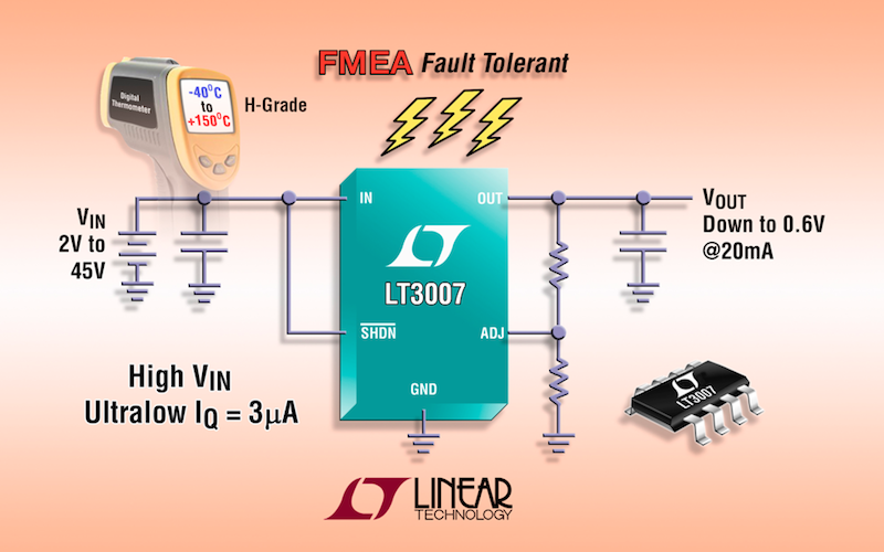 Linear's latest FMEA-compliant 45V LDO operates up to +150°C