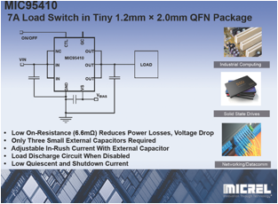 Micrel launches small and efficient load switch for mobiles