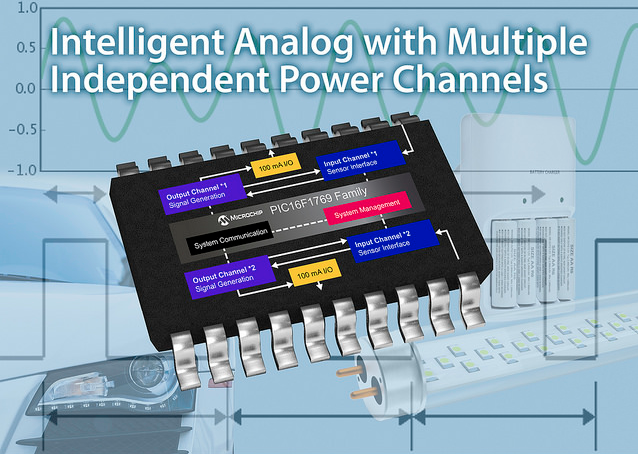 Microchip's latest MCU family provides multiple independent closed-loop power channels