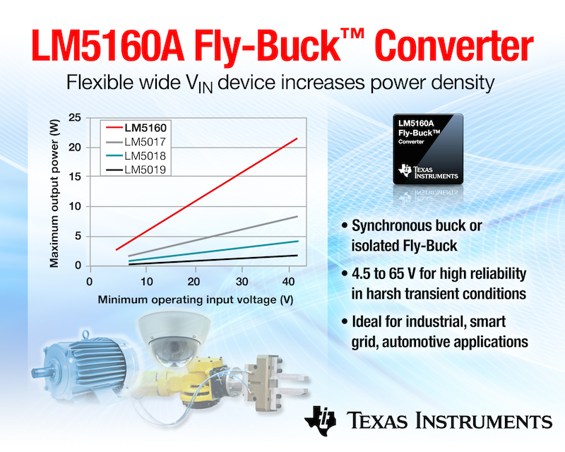TI unveils first 65-V synchronous step-down converter with Fly-Buck capability