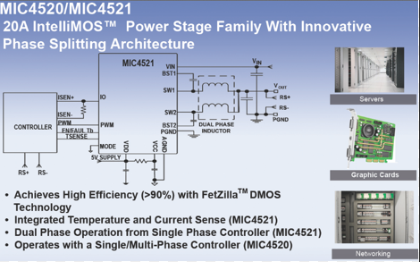 Micrel's 20A IntelliMOS power stage family