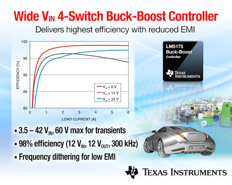 TI introduces 4-switch buck-boost controller and digital power tool