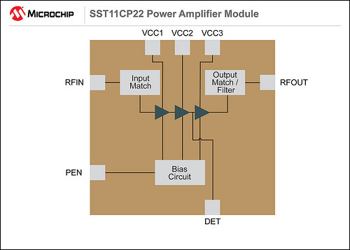 Microchip releases Wi-Fi 802.11ac power amplifier module