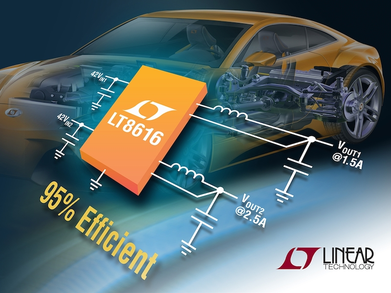 Linear's dual synchronous step-down DC/DC converter delivers  95% efficiency