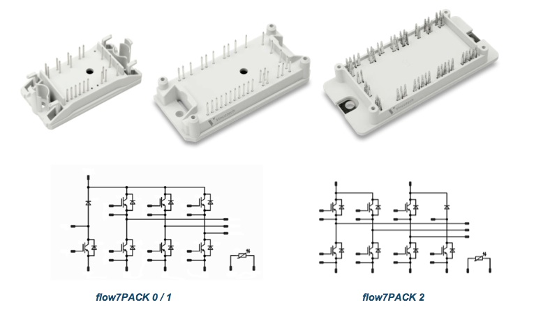Vincotech's flow7PACK power modules serve motion control apps