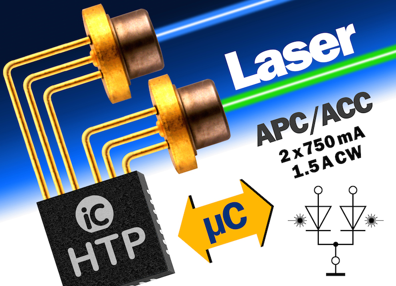 iC Haus' two-channel CW laser diode driver includes an MCU interface